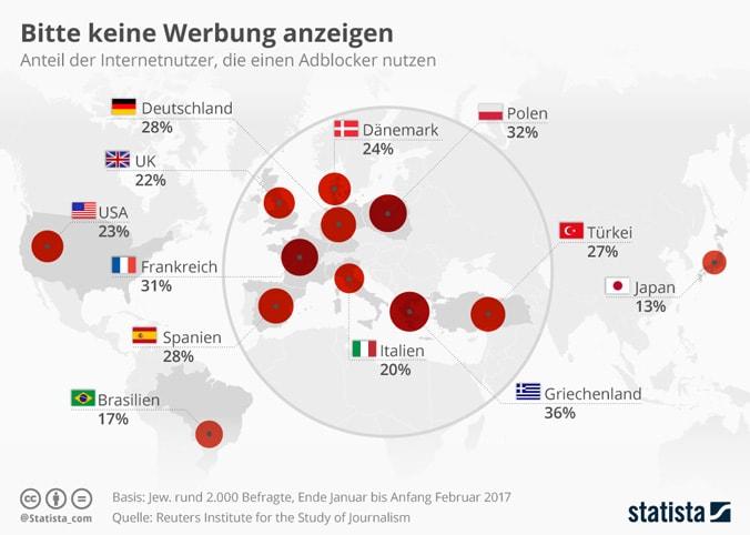Der Einsatz von Adblockern im Internet | © Statista