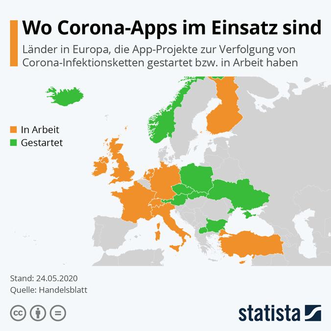 Infografik Wo Corona-Apps im Einsatz sind (© Statista)