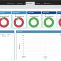 Onapsis Security Platform