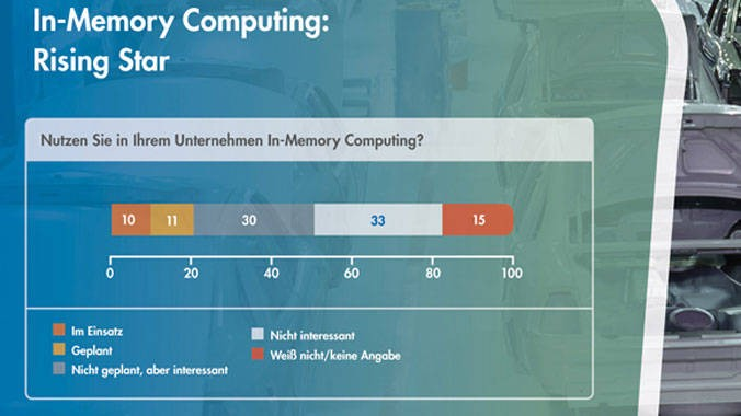 PAC In-Memory-Computing
